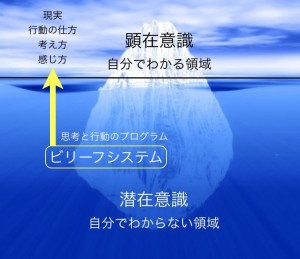 意識の氷山.003